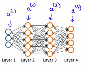 http://www.holehouse.org/mlclass/09_Neural_Networks_Learning_files/Image%20[8].png